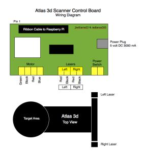 Atlas3dComplete