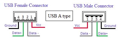 usb_ports